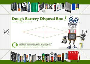 battery box pdf