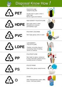 poster_plastic